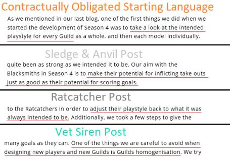 blog langauge